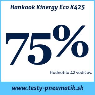 Test letných pneumatík Hankook K425 Kinergy Eco