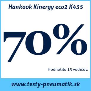 Test letných pneumatík Hankook Kinergy eco2 K435