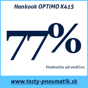 Test letných pneumatík Hankook OPTIMO K415