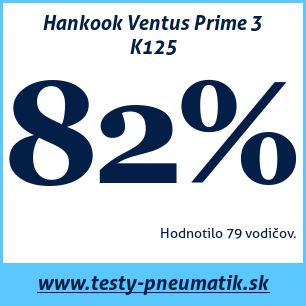 Test letných pneumatík Hankook Ventus Prime 3 K125