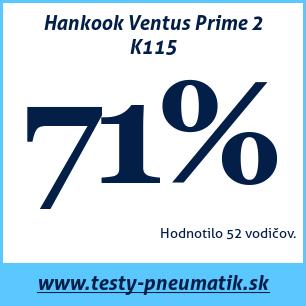 Test letných pneumatík Hankook Ventus Prime 2 K115