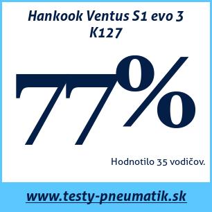 Test letných pneumatík Hankook Ventus S1 evo 3 K127