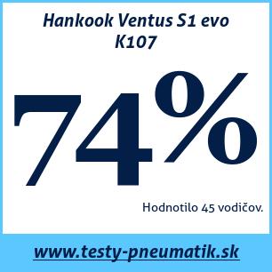Test letných pneumatík Hankook Ventus S1 evo K107