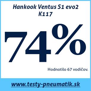 Test letných pneumatík Hankook Ventus S1 evo2 K117