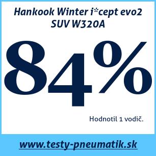 Test zimných pneumatík Hankook Winter i*cept evo2 SUV W320A