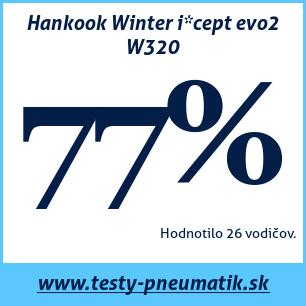 Test zimných pneumatík Hankook Winter i*cept evo2 W320