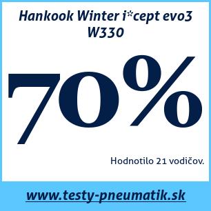 Test zimných pneumatík Hankook Winter i*cept evo3 W330