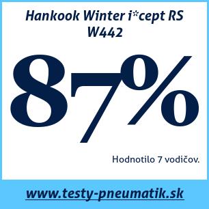 Test zimných pneumatík Hankook Winter i*cept RS W442