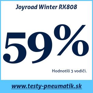Test zimných pneumatík Joyroad Winter RX808