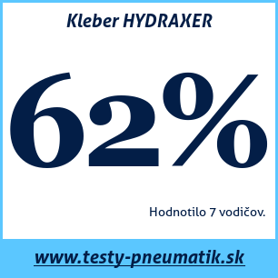 Test letných pneumatík Kleber HYDRAXER