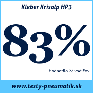 Test zimných pneumatík Kleber Krisalp HP3