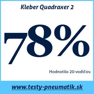 Test celoročných pneumatík Kleber Quadraxer 2