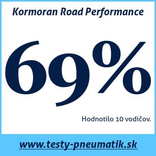 Test letných pneumatík Kormoran Road Performance