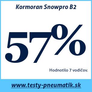 Test zimných pneumatík Kormoran Snowpro B2