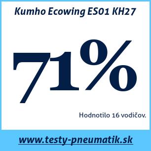 Test letných pneumatík Kumho Ecowing ES01 KH27