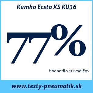 Test letných pneumatík Kumho Ecsta XS KU36