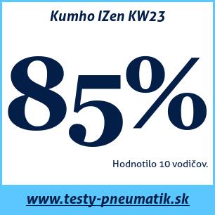 Test zimných pneumatík Kumho IZen KW23