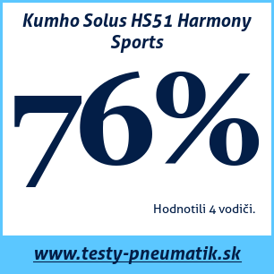 Test letných pneumatík Kumho Solus HS51 Harmony Sports