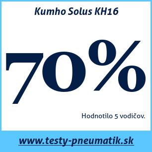 Test letných pneumatík Kumho Solus KH16