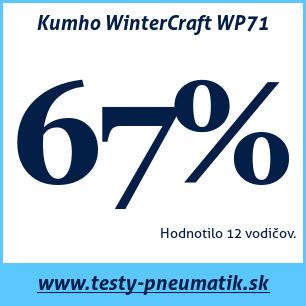 Test zimných pneumatík Kumho WinterCraft WP71