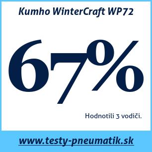Test zimných pneumatík Kumho WinterCraft WP72
