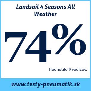 Test celoročných pneumatík Landsail 4 Seasons All Weather