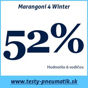 Test zimných pneumatík Marangoni 4 Winter