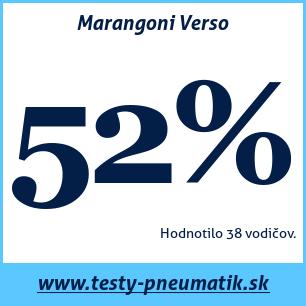 Test letných pneumatík Marangoni Verso