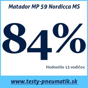 Test zimných pneumatík Matador MP 59 Nordicca MS