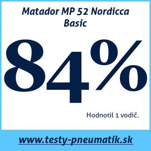 Test zimných pneumatík Matador MP 52 Nordicca Basic