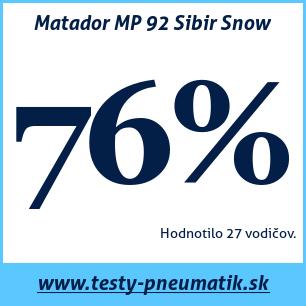 Test zimných pneumatík Matador MP 92 Sibir Snow