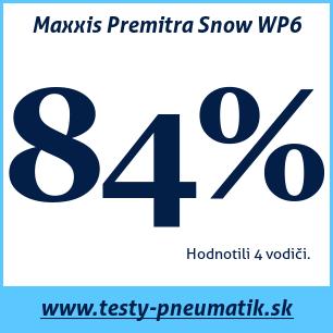 Test zimných pneumatík Maxxis Premitra Snow WP6