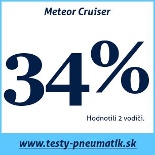 Test letných pneumatík Meteor Cruiser
