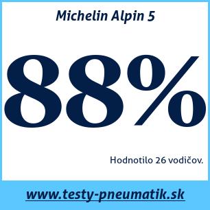 Test zimných pneumatík Michelin Alpin 5