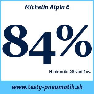 Test zimných pneumatík Michelin Alpin 6