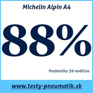 Test zimných pneumatík Michelin Alpin A4