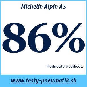 Test zimných pneumatík Michelin Alpin A3
