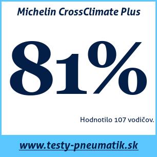 Test celoročných pneumatík Michelin CrossClimate Plus