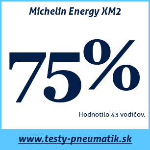 Test letných pneumatík Michelin Energy XM2