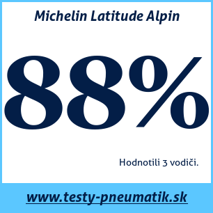 Test zimných pneumatík Michelin Latitude Alpin