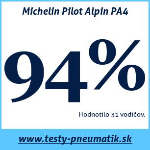 Test zimných pneumatík Michelin Pilot Alpin PA4