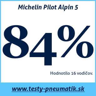 Test zimných pneumatík Michelin Pilot Alpin 5