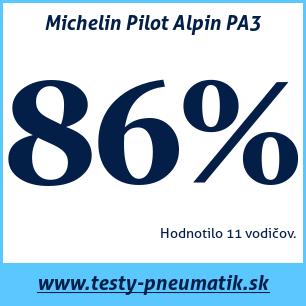 Test zimných pneumatík Michelin Pilot Alpin PA3