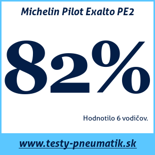 Test letných pneumatík Michelin Pilot Exalto PE2