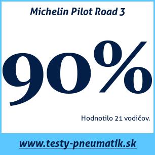 Test letných pneumatík Michelin Pilot Road 3