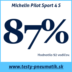 Test letných pneumatík Michelin Pilot Sport 4 S