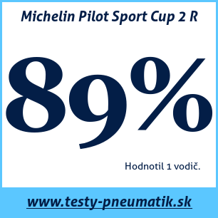 Test letných pneumatík Michelin Pilot Sport Cup 2 R