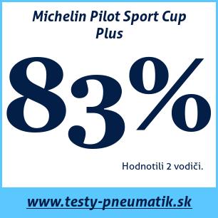 Test letných pneumatík Michelin Pilot Sport Cup Plus