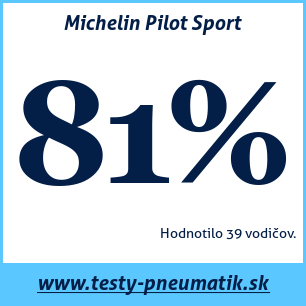Test letných pneumatík Michelin Pilot Sport