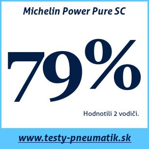 Test letných pneumatík Michelin Power Pure SC